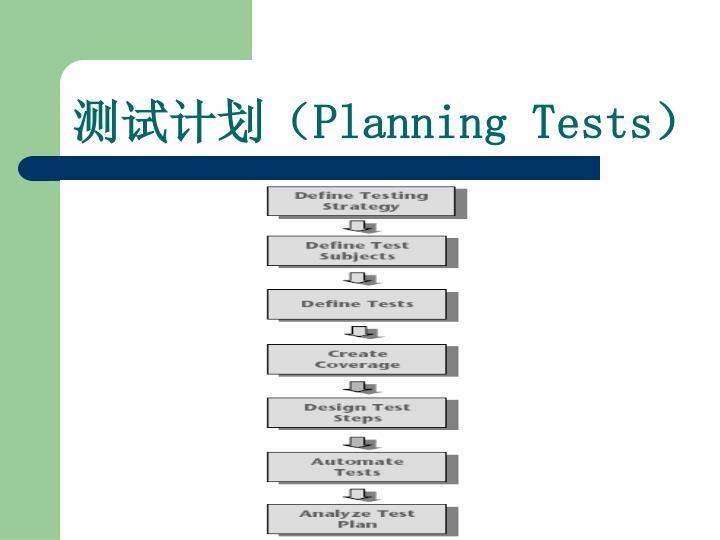 测试计划(