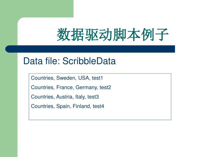 数据驱动脚本例子