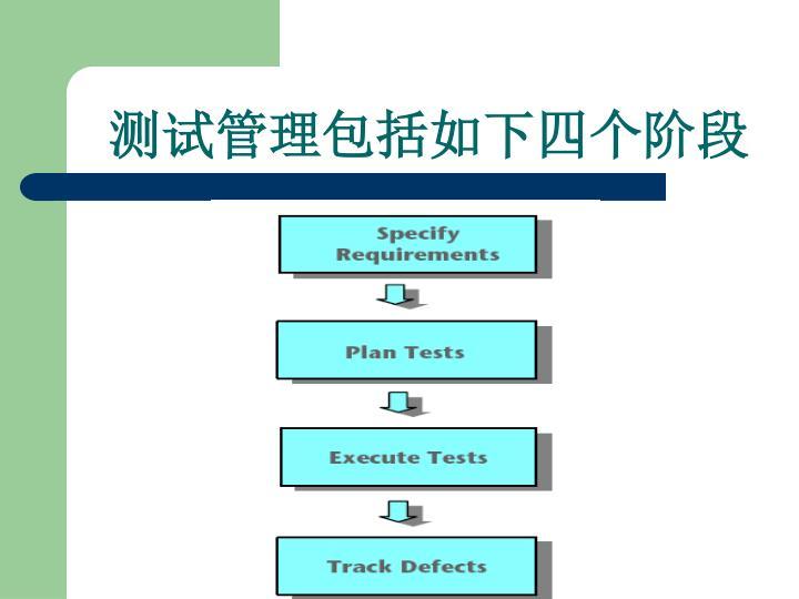 测试管理包括如下四个阶段