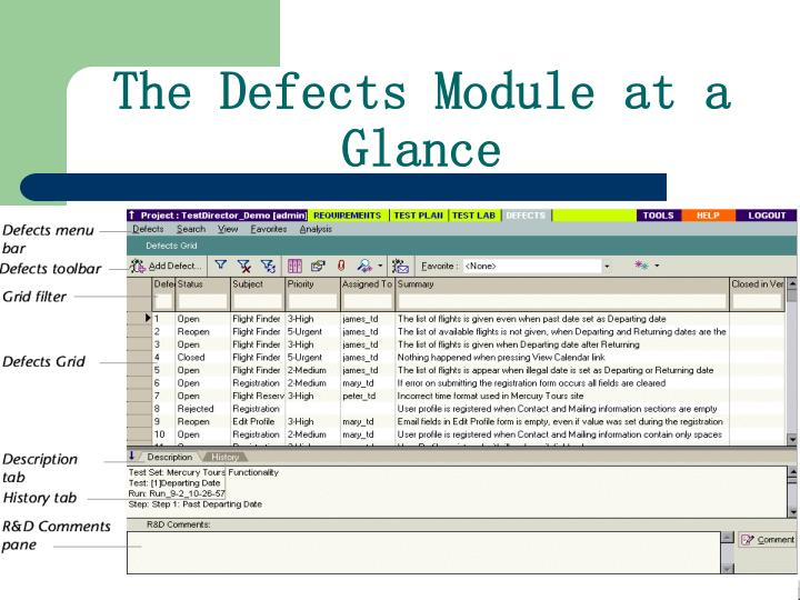 The Defects Module at a Glance