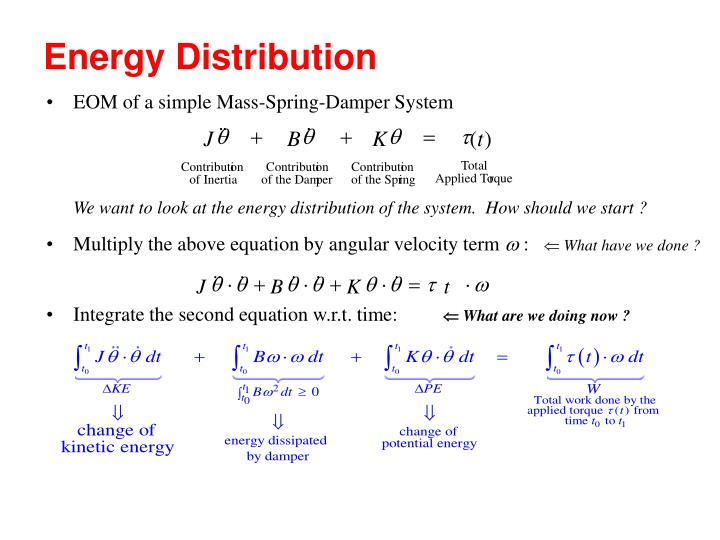 Energy Distribution