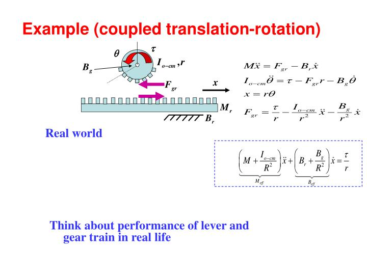 Example (coupled translation-rotation)