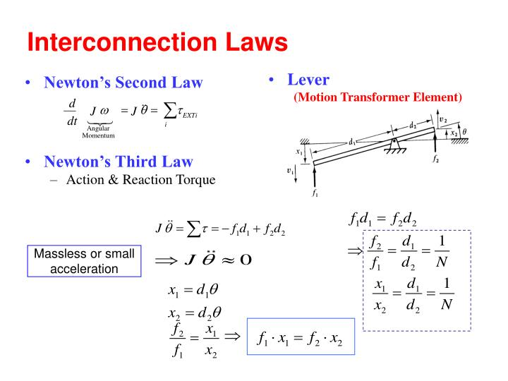 Interconnection Laws