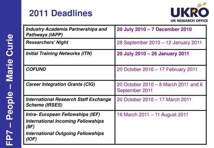 2011 Deadlines