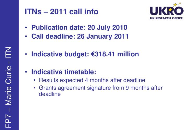 ITNs – 2011 call info