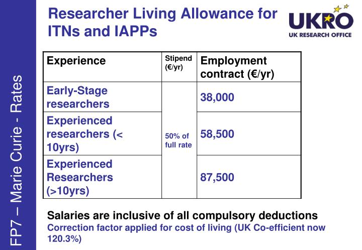 Researcher Living Allowance for ITNs and IAPPs