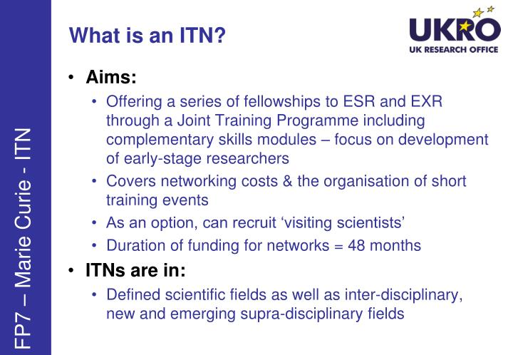 What is an ITN?