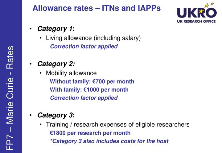 Allowance rates – ITNs and IAPPs