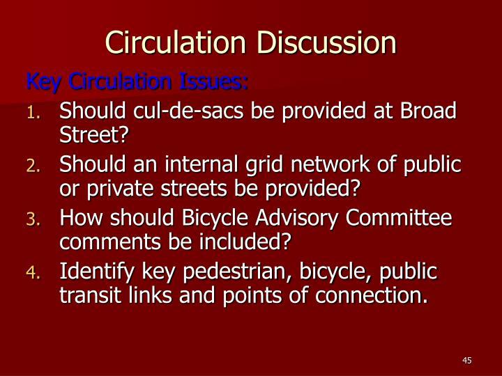 Circulation Discussion