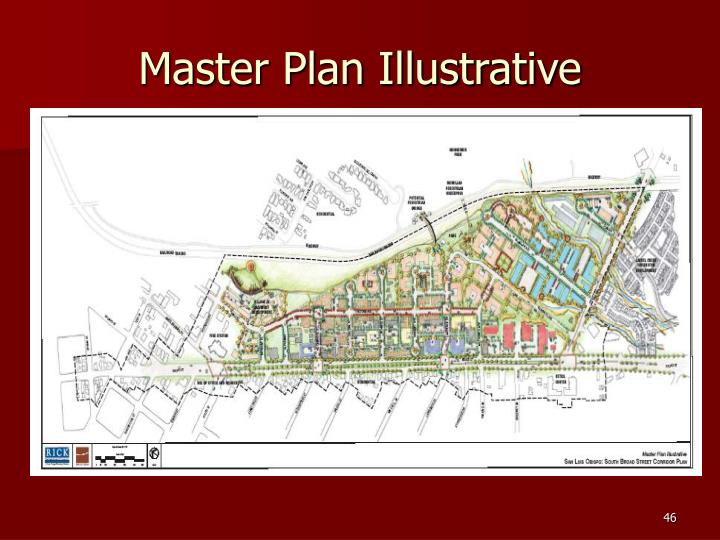 Master Plan Illustrative