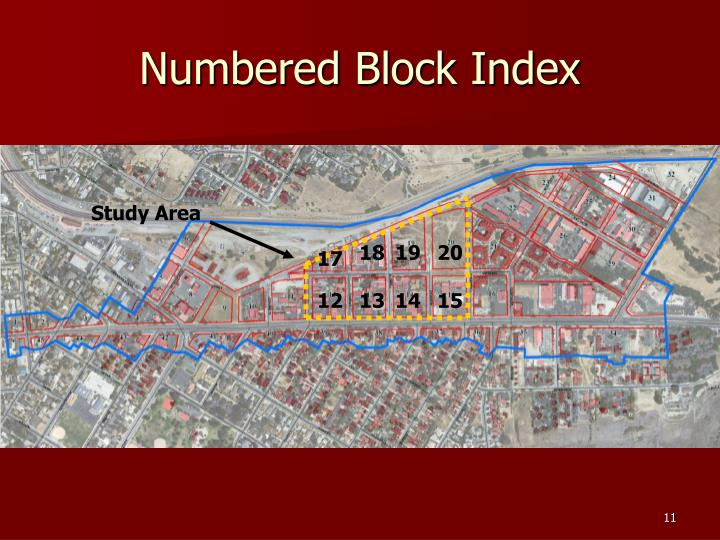 Numbered Block Index