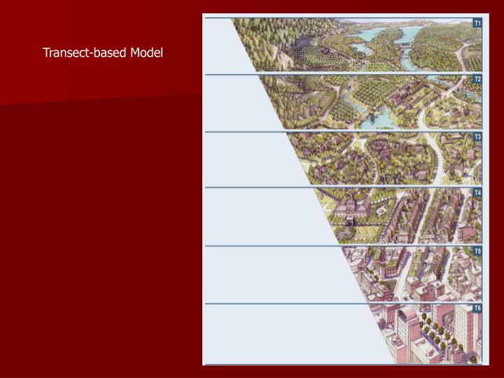 Transect-based Model