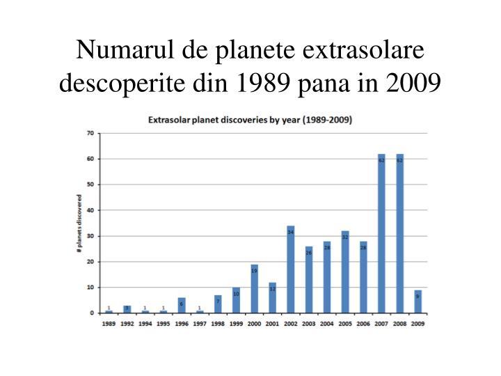 Numarul de planete extrasolare descoperite din 1989 pana in 2009