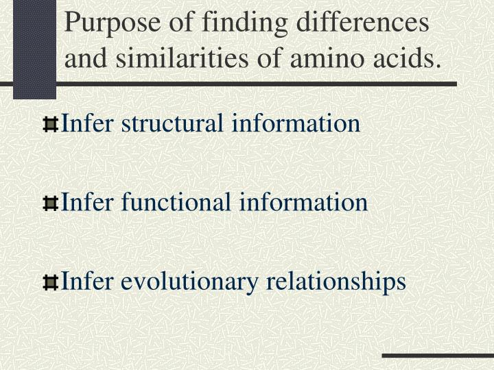 Purpose of finding differences and similarities of amino acids.