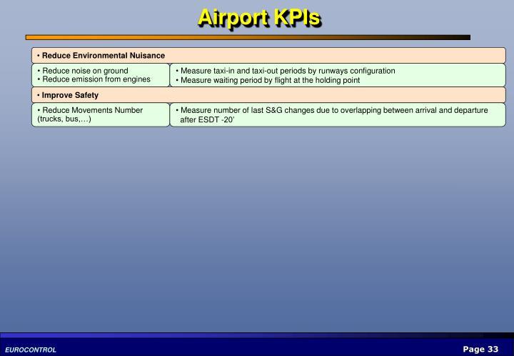 Airport KPIs