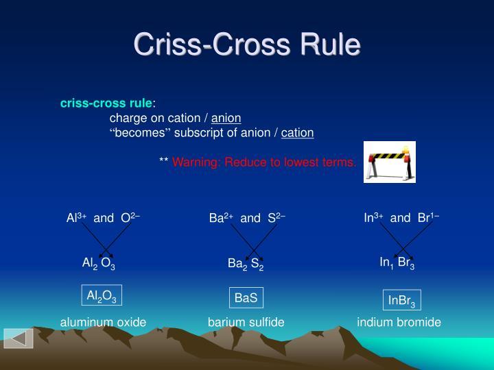 Criss-Cross Rule