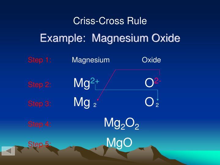 Example:  Magnesium Oxide