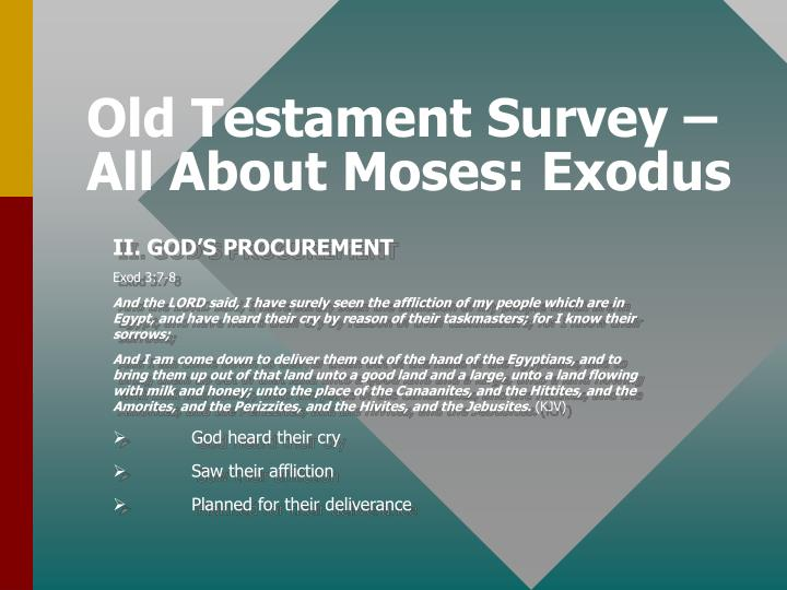 Biblical Studies Research Topics