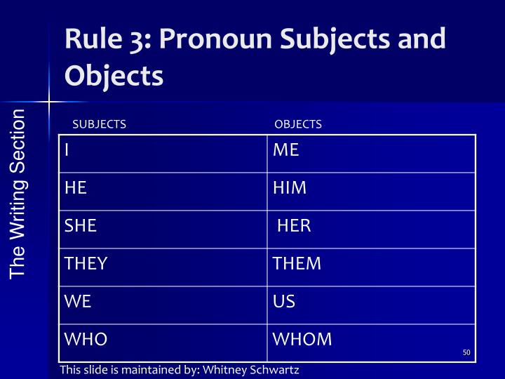 Rule 3: Pronoun Subjects and Objects