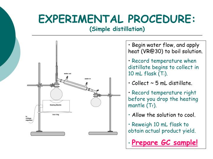 EXPERIMENTAL PROCEDURE: