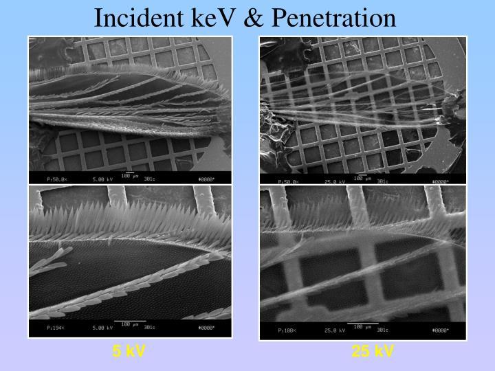 Incident keV & Penetration