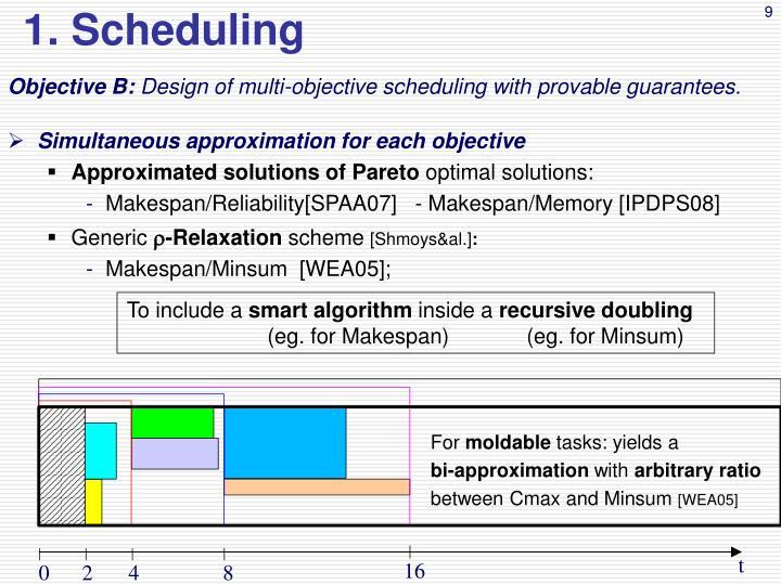 1. Scheduling