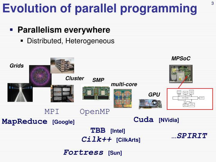 Evolution of parallel programming