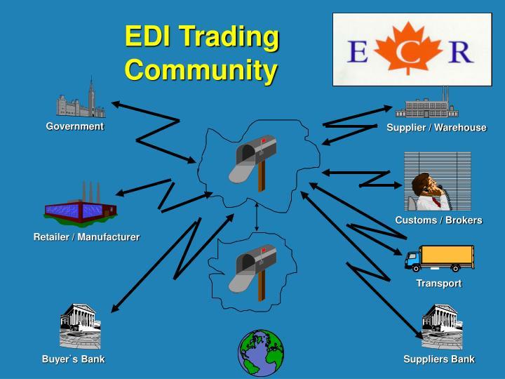 EDI Trading