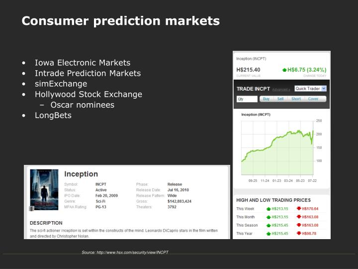 Consumer prediction markets