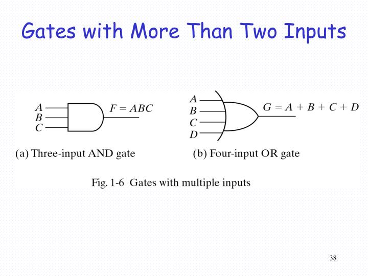 Gates with More Than Two Inputs