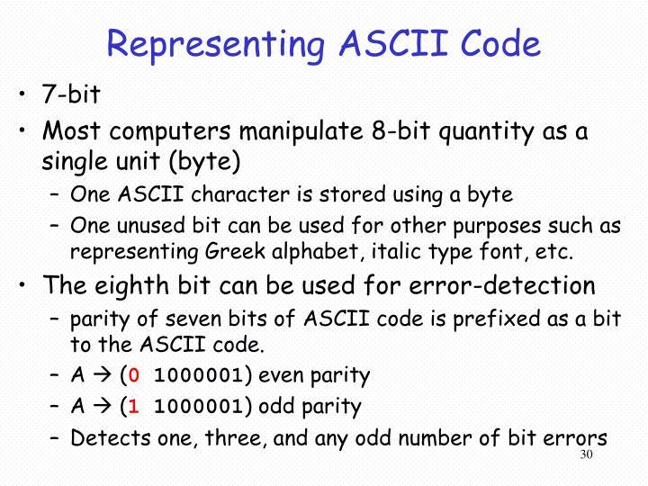 Representing ASCII Code