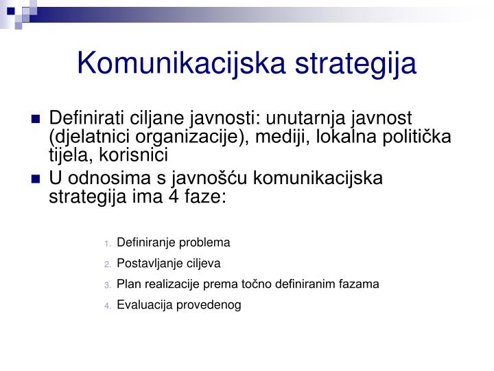 Komunikacijska strategija