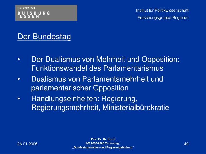 Der Dualismus von Mehrheit und Opposition: Funktionswandel des Parlamentarismus