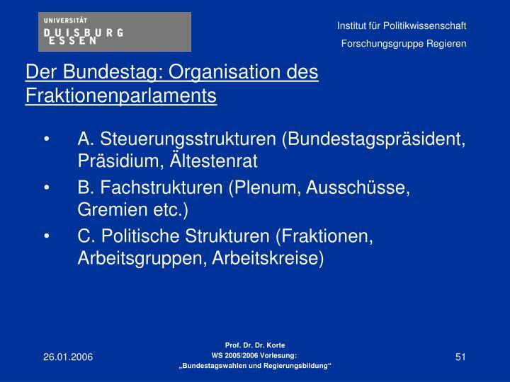 A. Steuerungsstrukturen (Bundestagspräsident, Präsidium, Ältestenrat