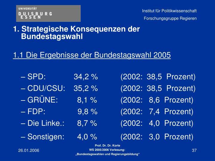 1. Strategische Konsequenzen der Bundestagswahl