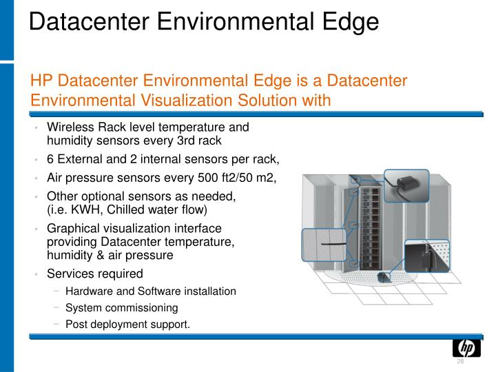 Datacenter Environmental Edge