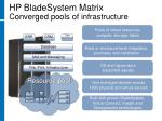 hp bladesystem matrix converged pools of infrastructure