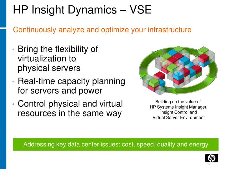 HP Insight Dynamics – VSE