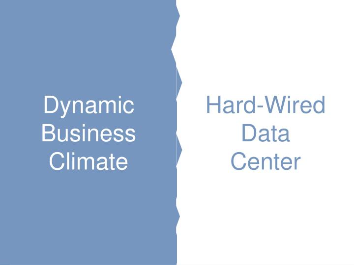 Dynamic Business Climate