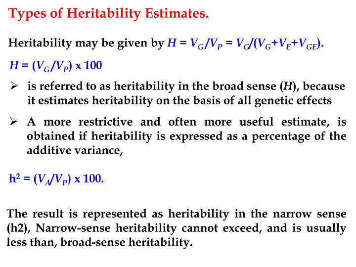 Types of Heritability Estimates.