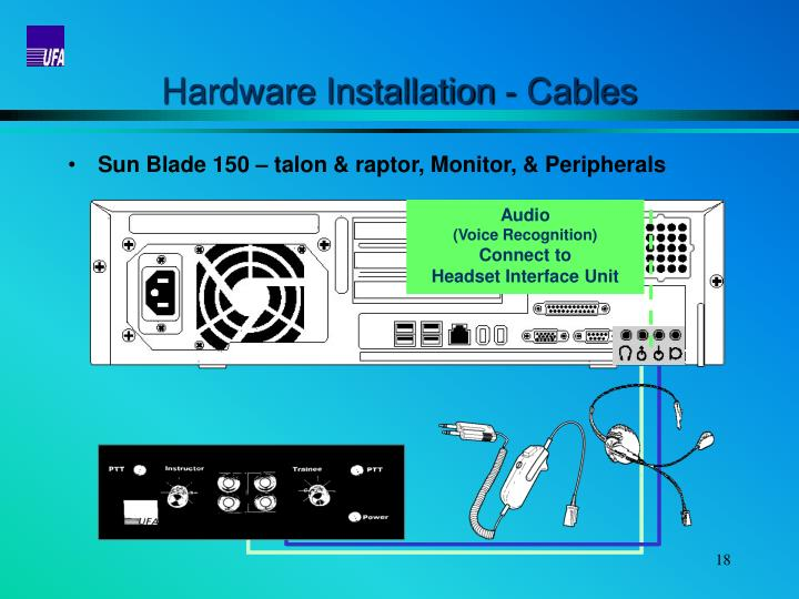 Hardware Installation - Cables