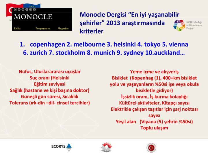 Monocle Dergisi