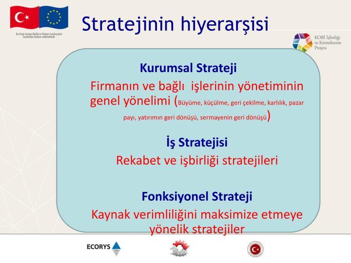 Stratejinin hiyerarşisi