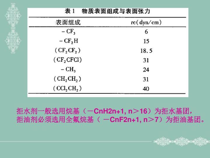 拒水剂一般选用烷基(-