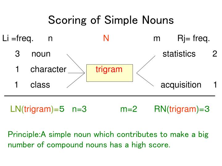 Scoring of Simple Nouns