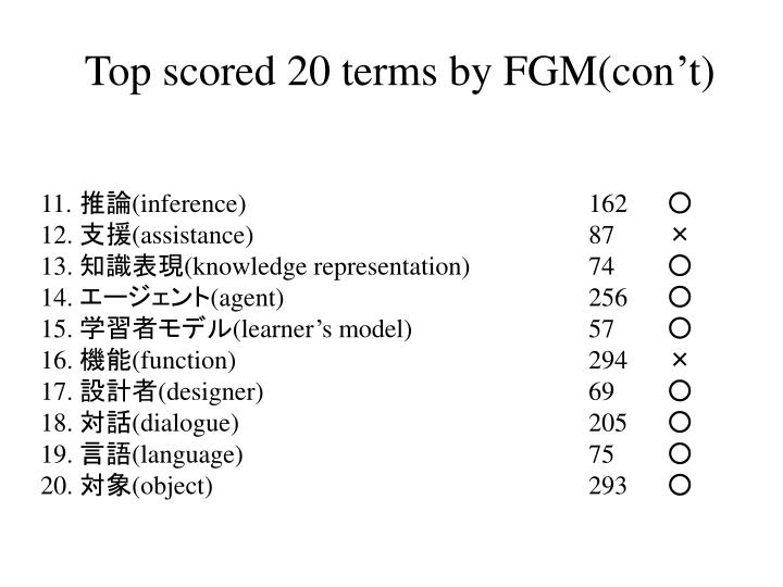 Top scored 20 terms by FGM(con't)