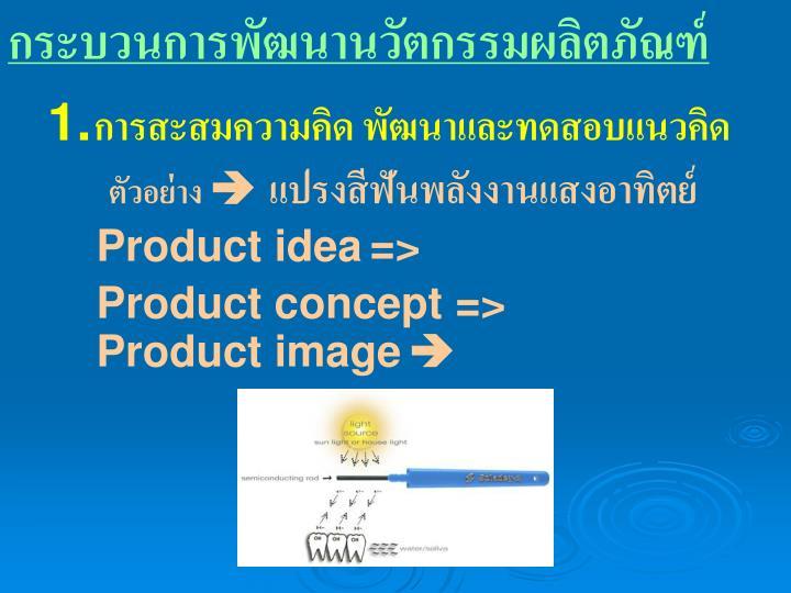 กระบวนการพัฒนานวัตกรรมผลิตภัณฑ์