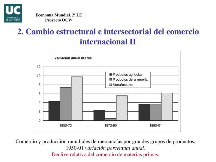 2. Cambio estructural e intersectorial del comercio internacional II
