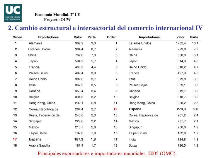 2. Cambio estructural e intersectorial del comercio internacional IV