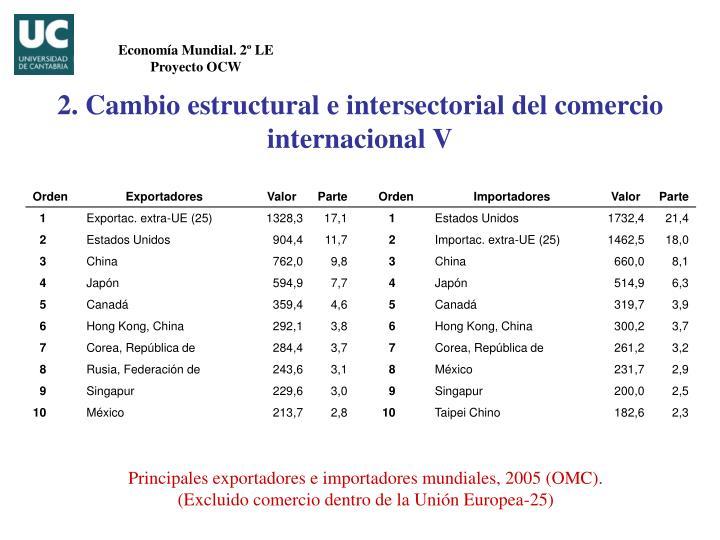 2. Cambio estructural e intersectorial del comercio internacional V